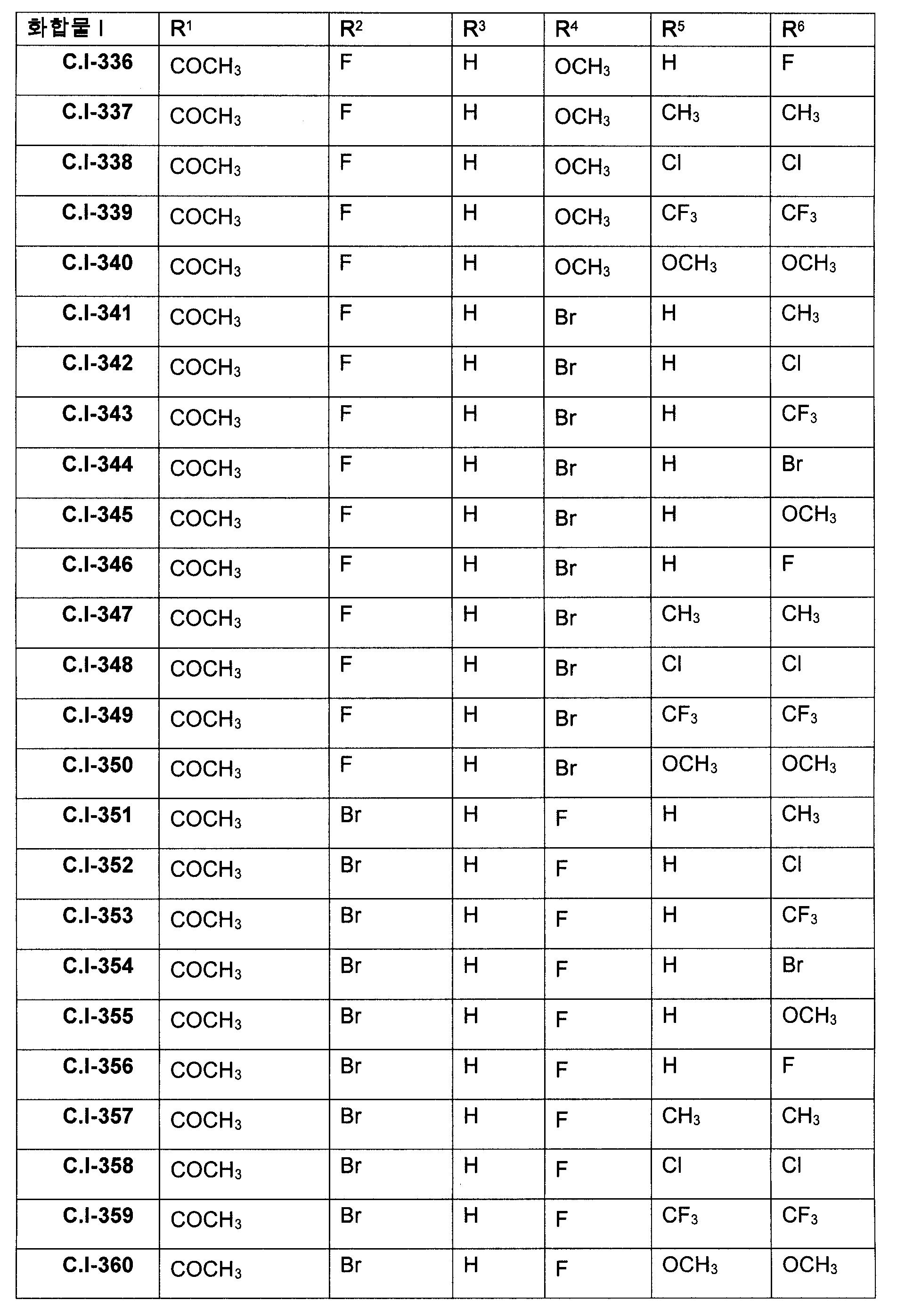 Figure 112009060332816-PCT00021