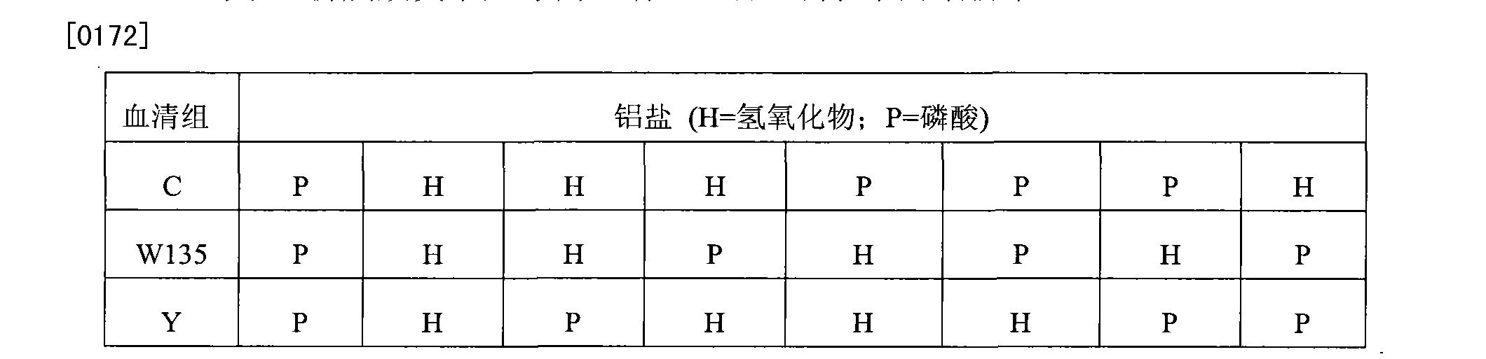 Figure CN102302776BD00212
