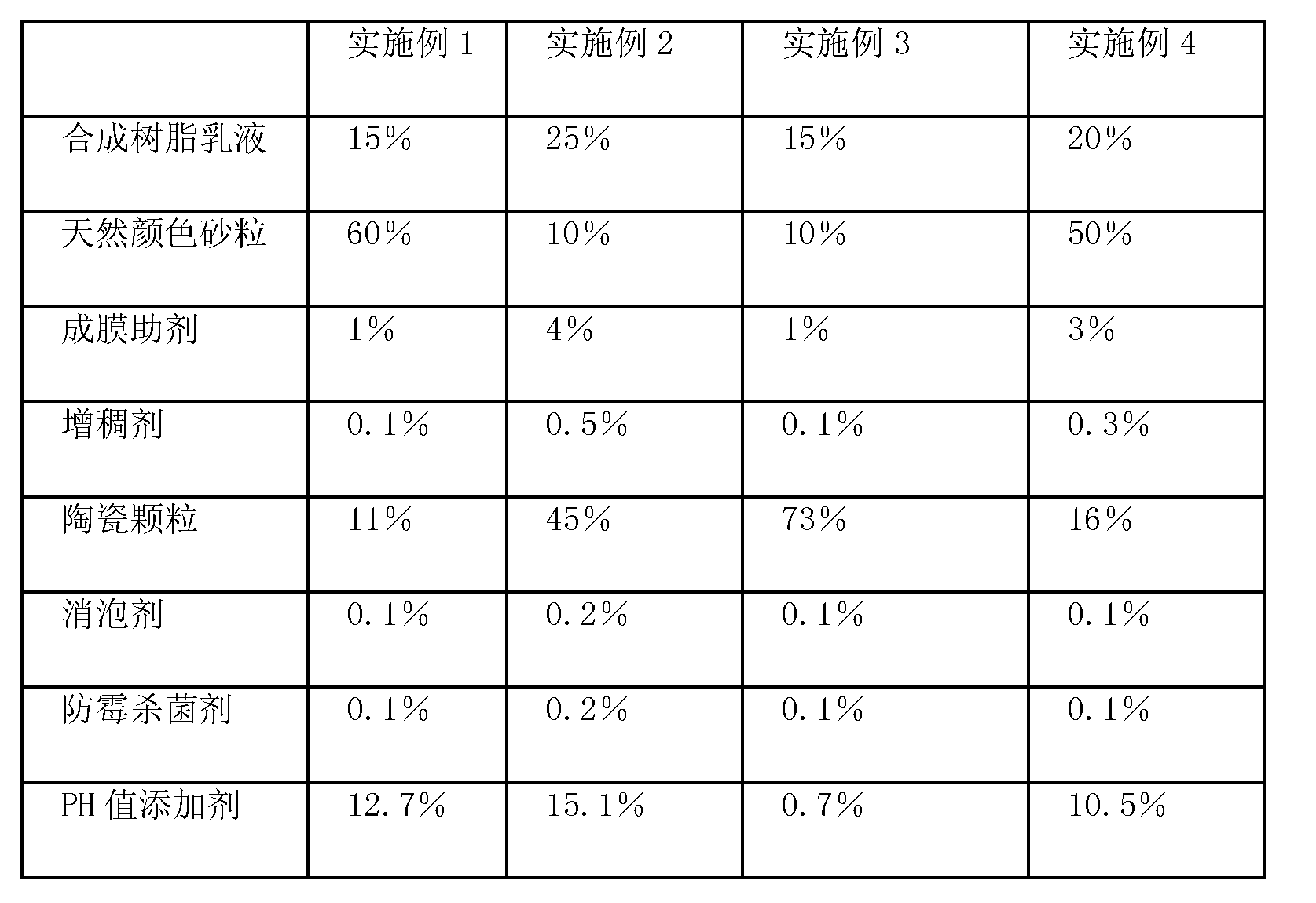 Figure CN102234186AD00041