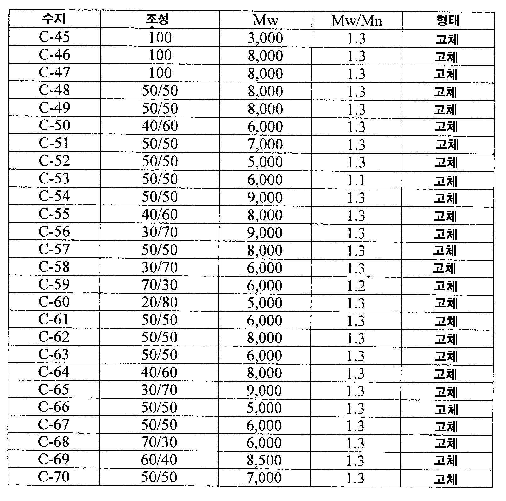 Figure 112007067889492-pat00076