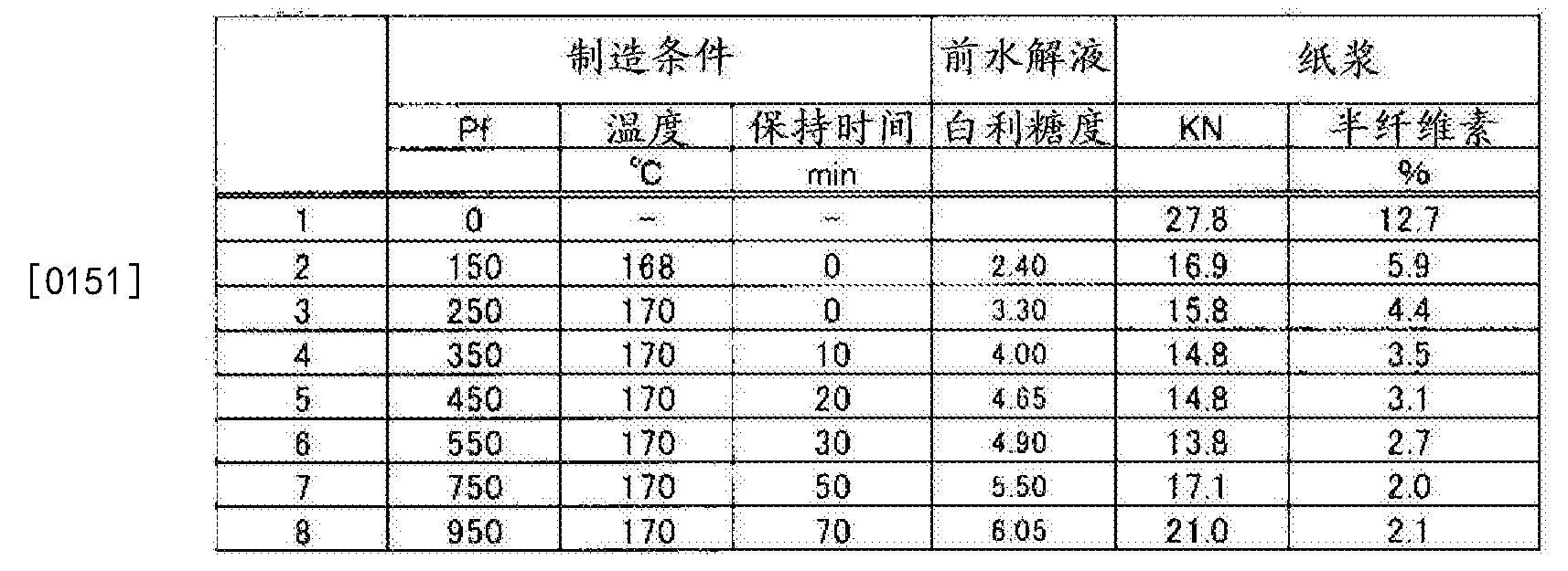 Figure CN105518212AD00161