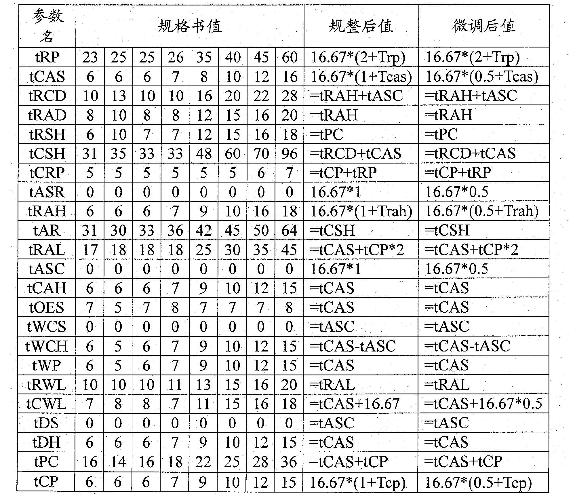 Figure CN101894584BD00141