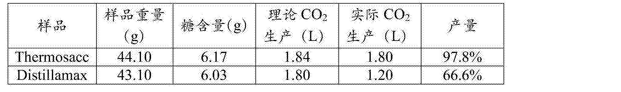Figure CN107109440AD00152