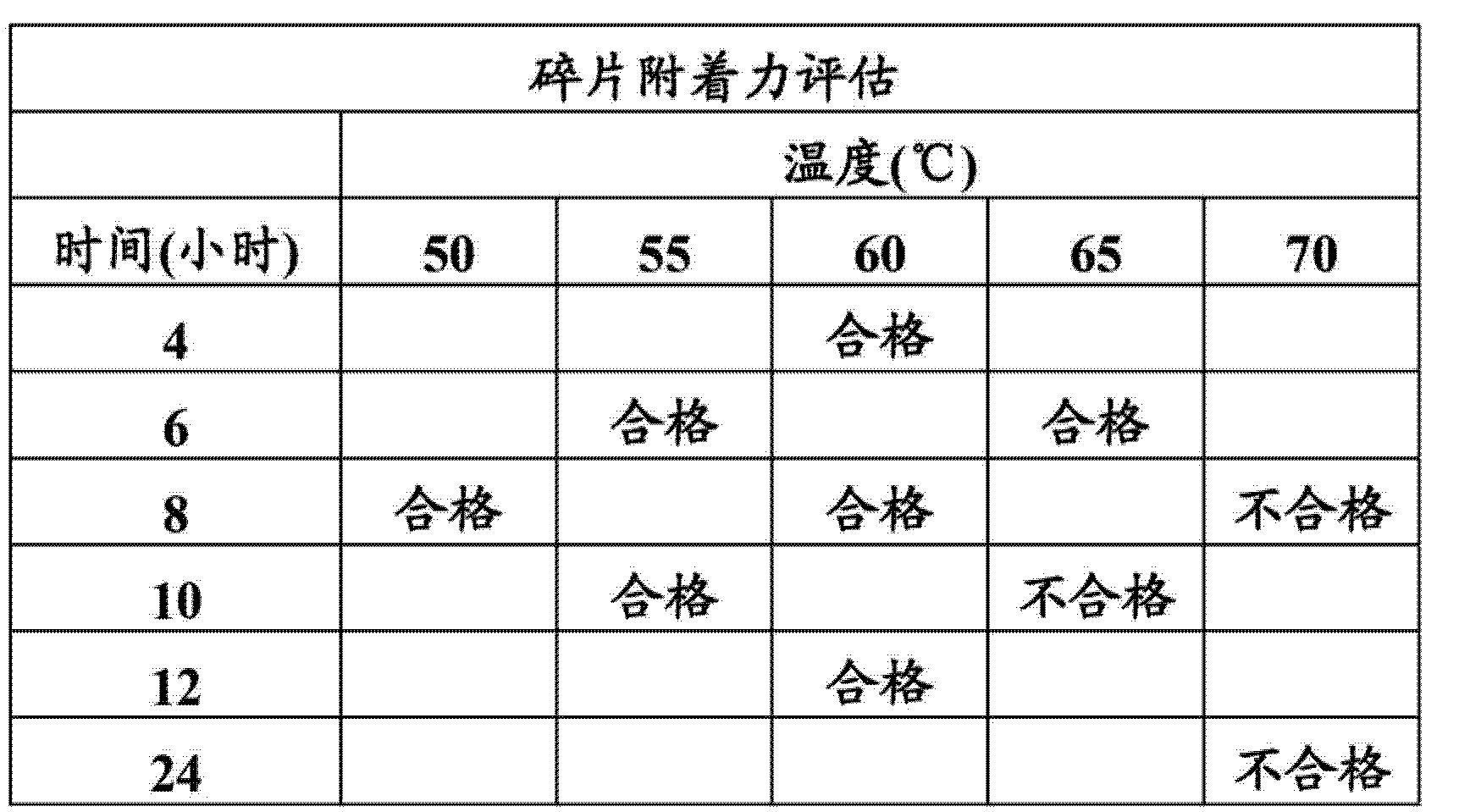 Figure CN103293707BD00411
