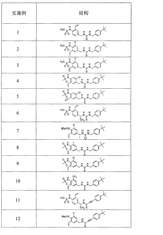 Figure CN101142174BD00221