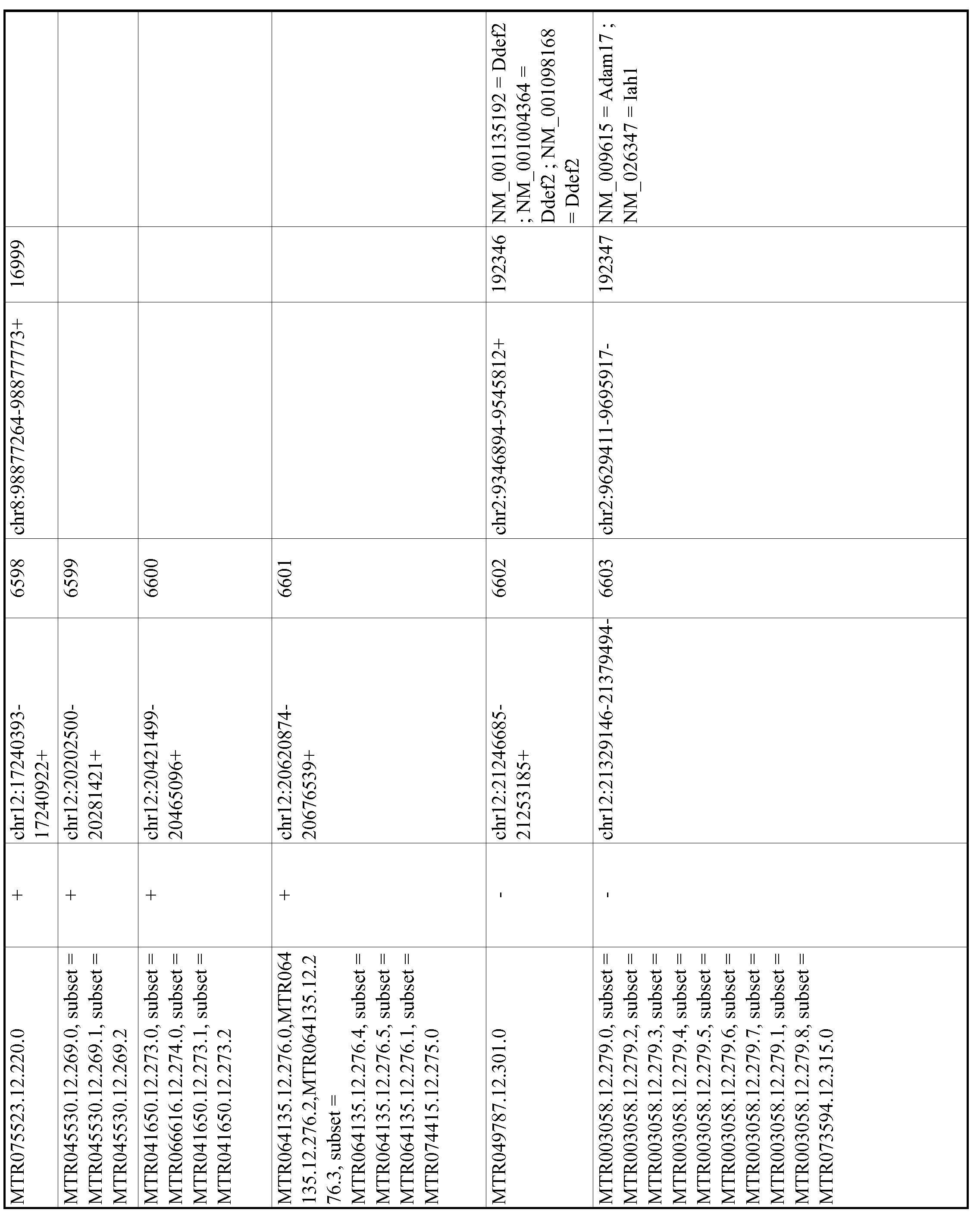 Figure imgf001182_0001