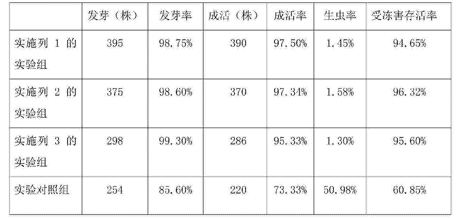 Figure CN106613616AD00081