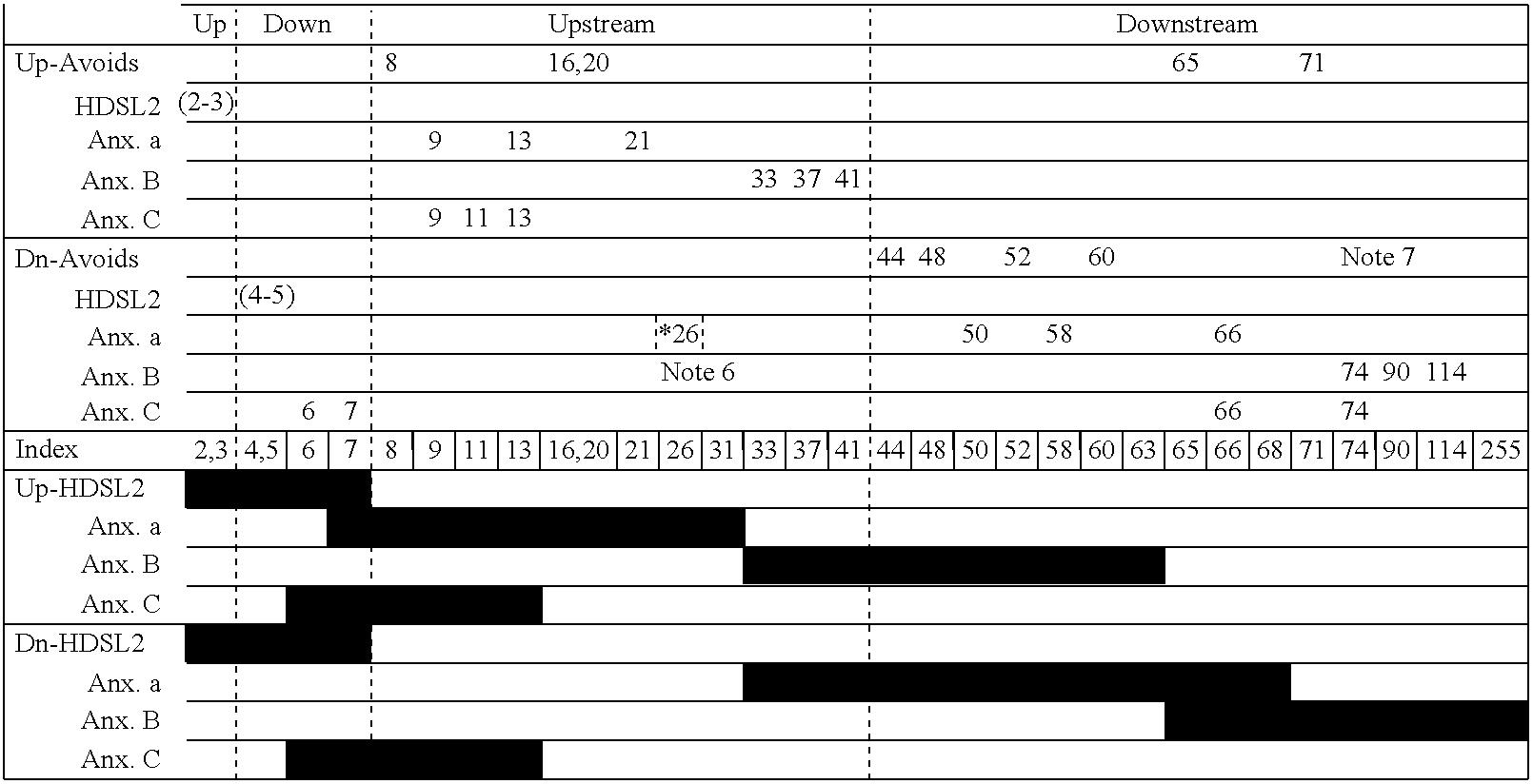 Figure US07272173-20070918-C00001
