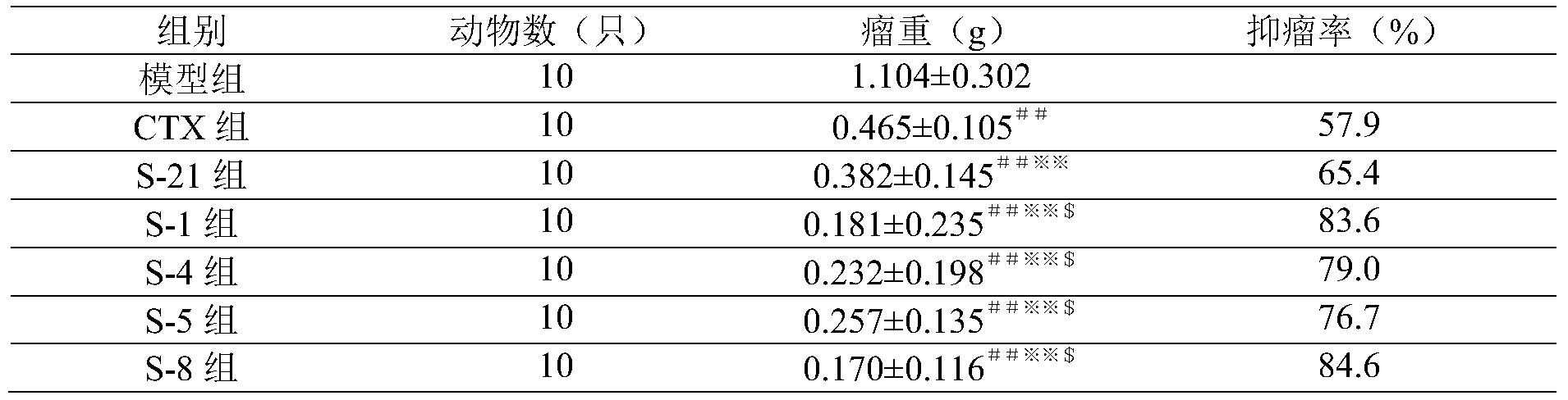 Figure PCTCN2017084604-appb-000336