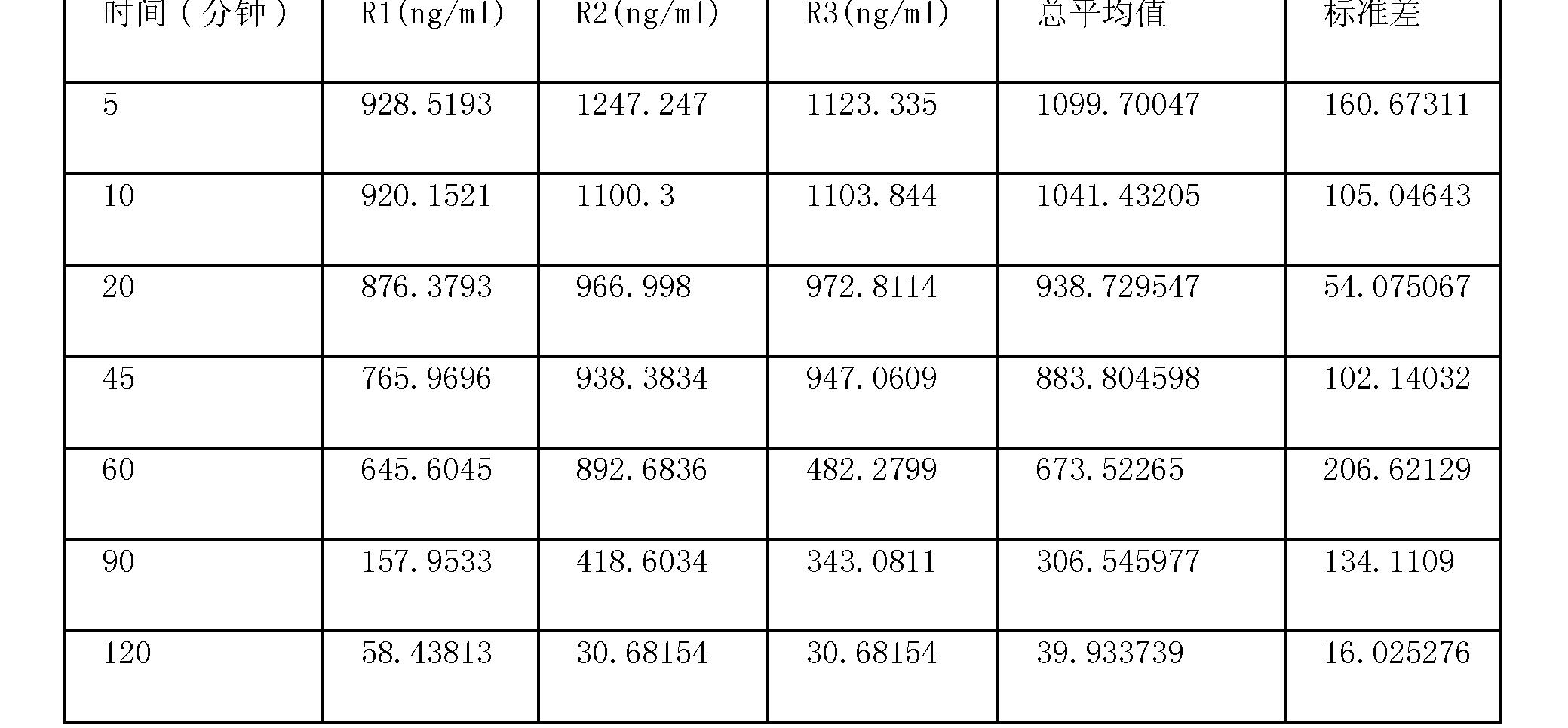 Figure CN101378735BD00241
