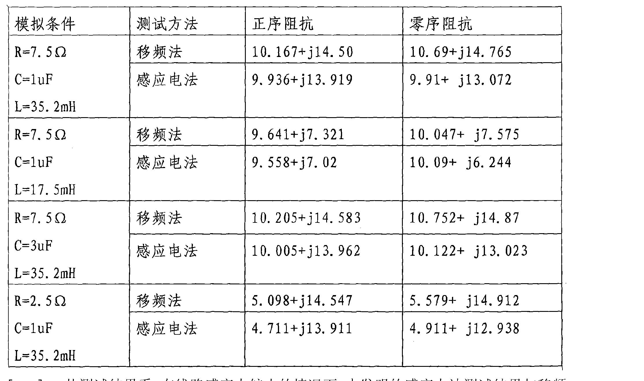 Figure CN101699301BD00051