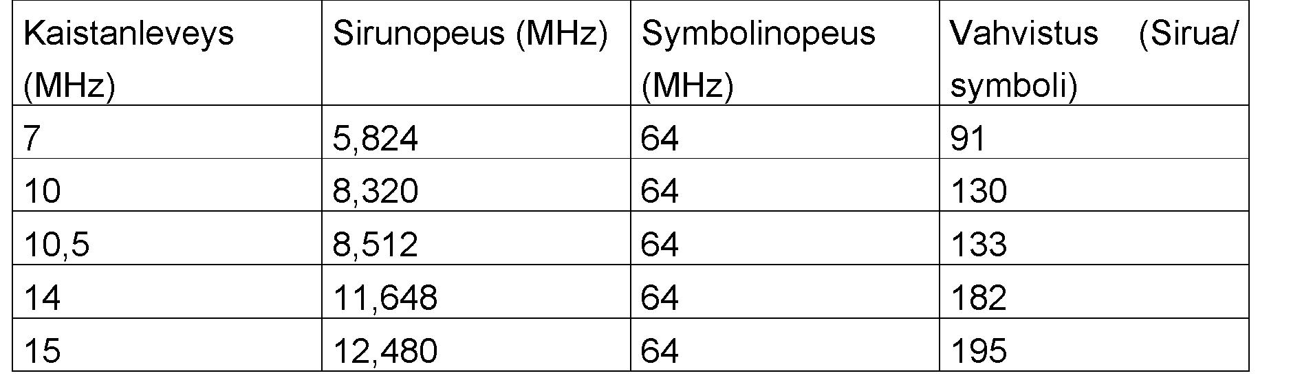 Fi125333b The Cdma Modem Google Patents Adjustment Power Supply Values 12515v Max Current 05 Amps Figure Fi125333bd00431