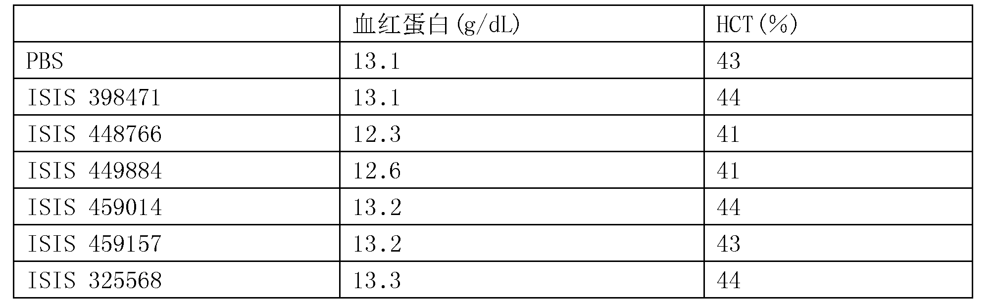 Figure CN103814132BD00882