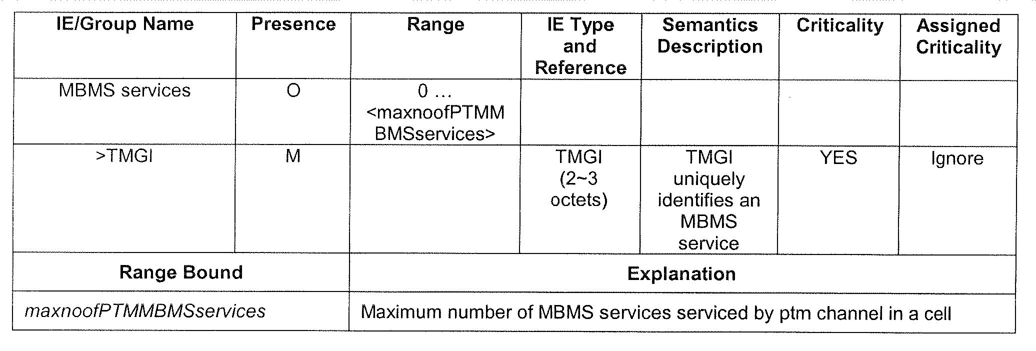 Figure 112004042912714-PAT00004