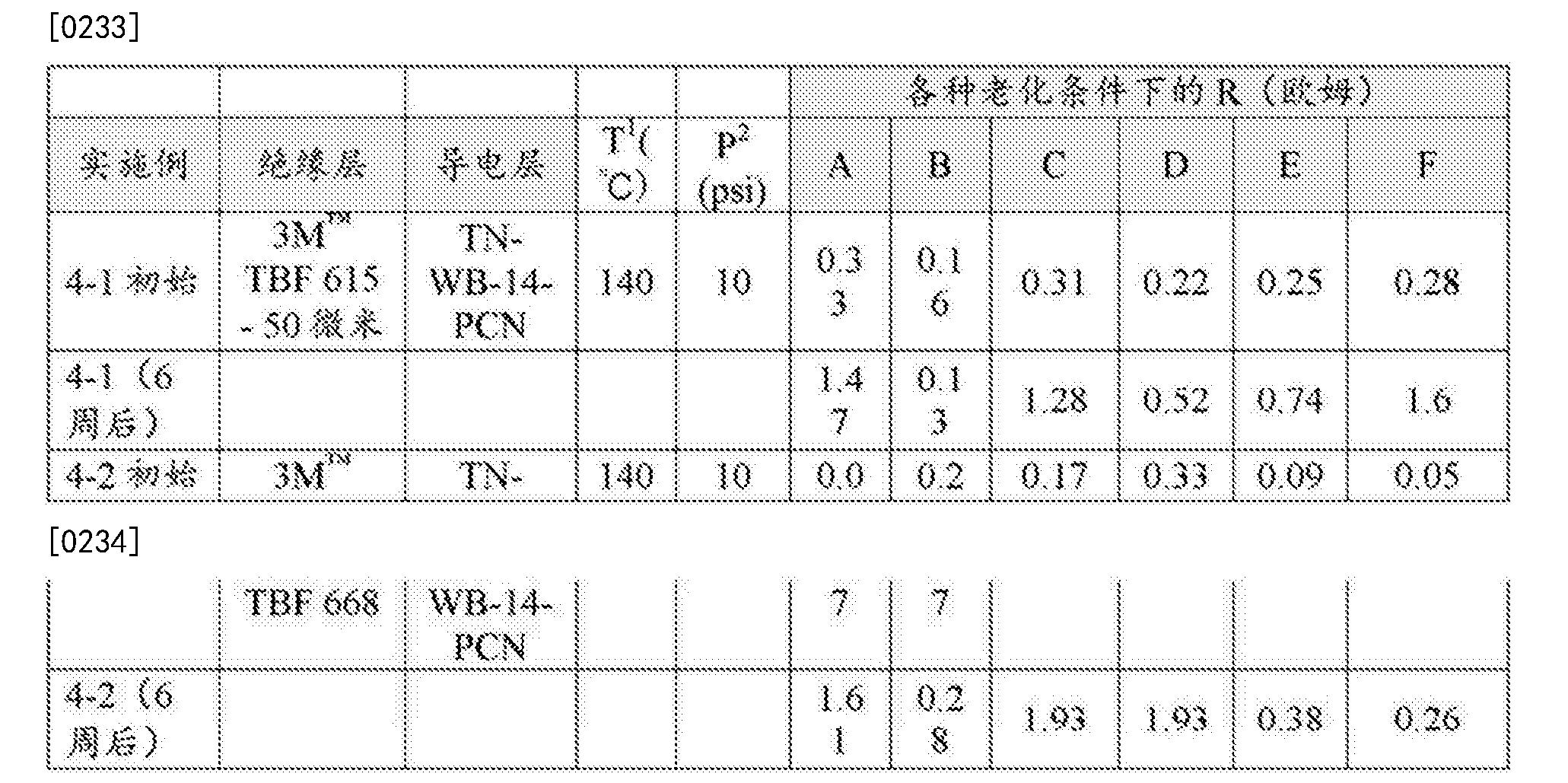 Figure CN107921739AD00252