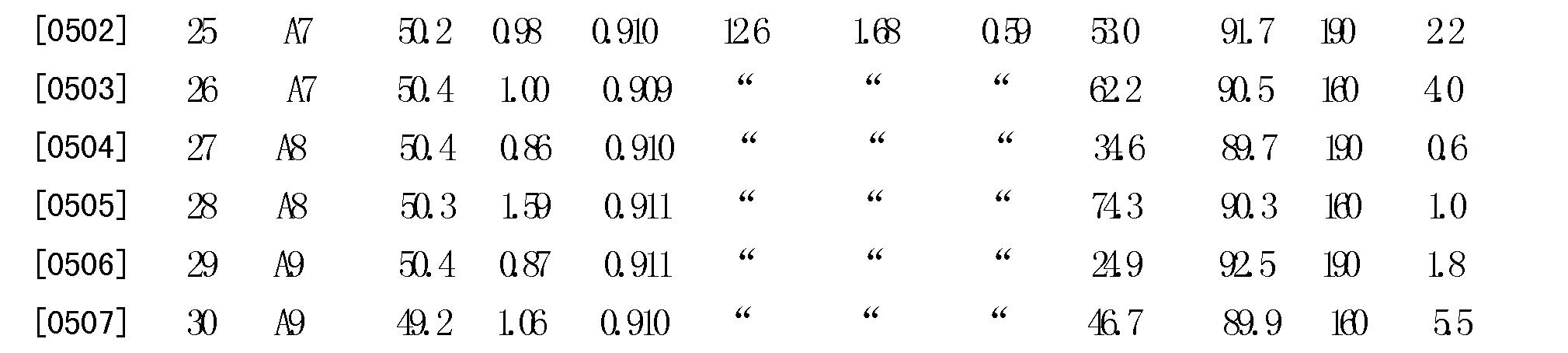 Figure CN101472951BD00451