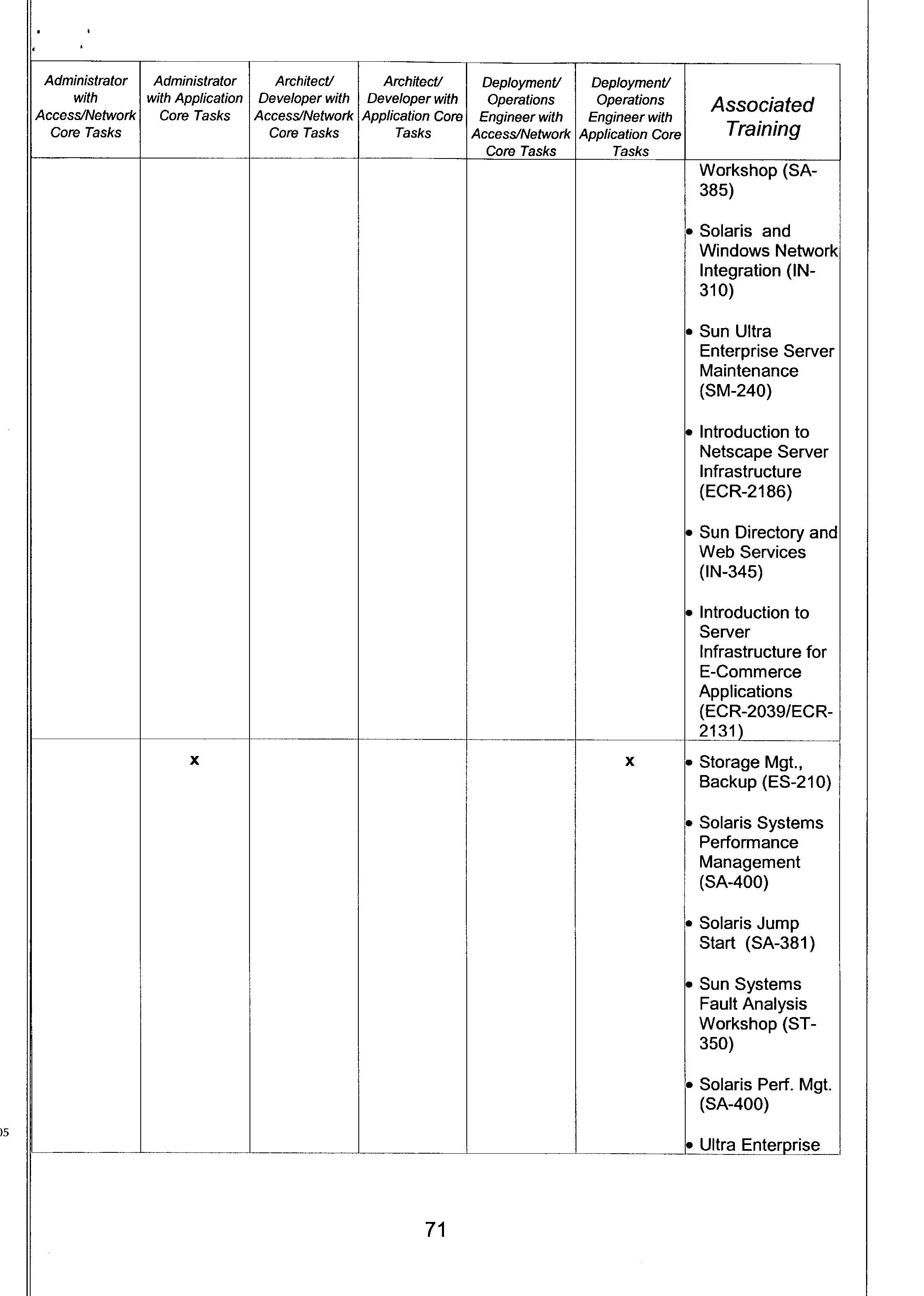 Figure US20030139956A1-20030724-P00017
