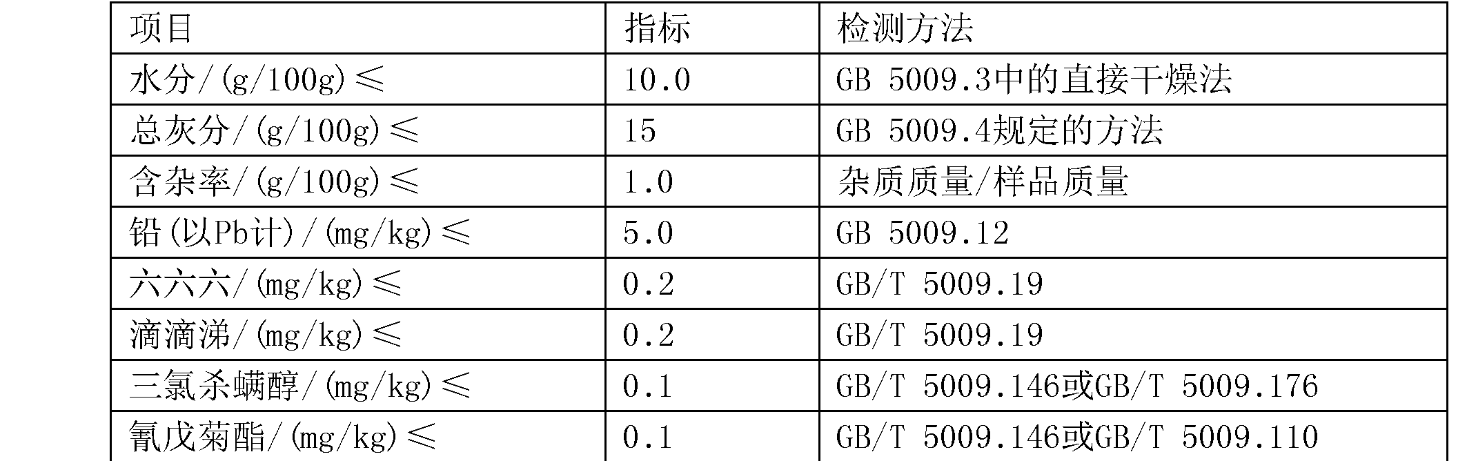 Figure CN108450611AD00072