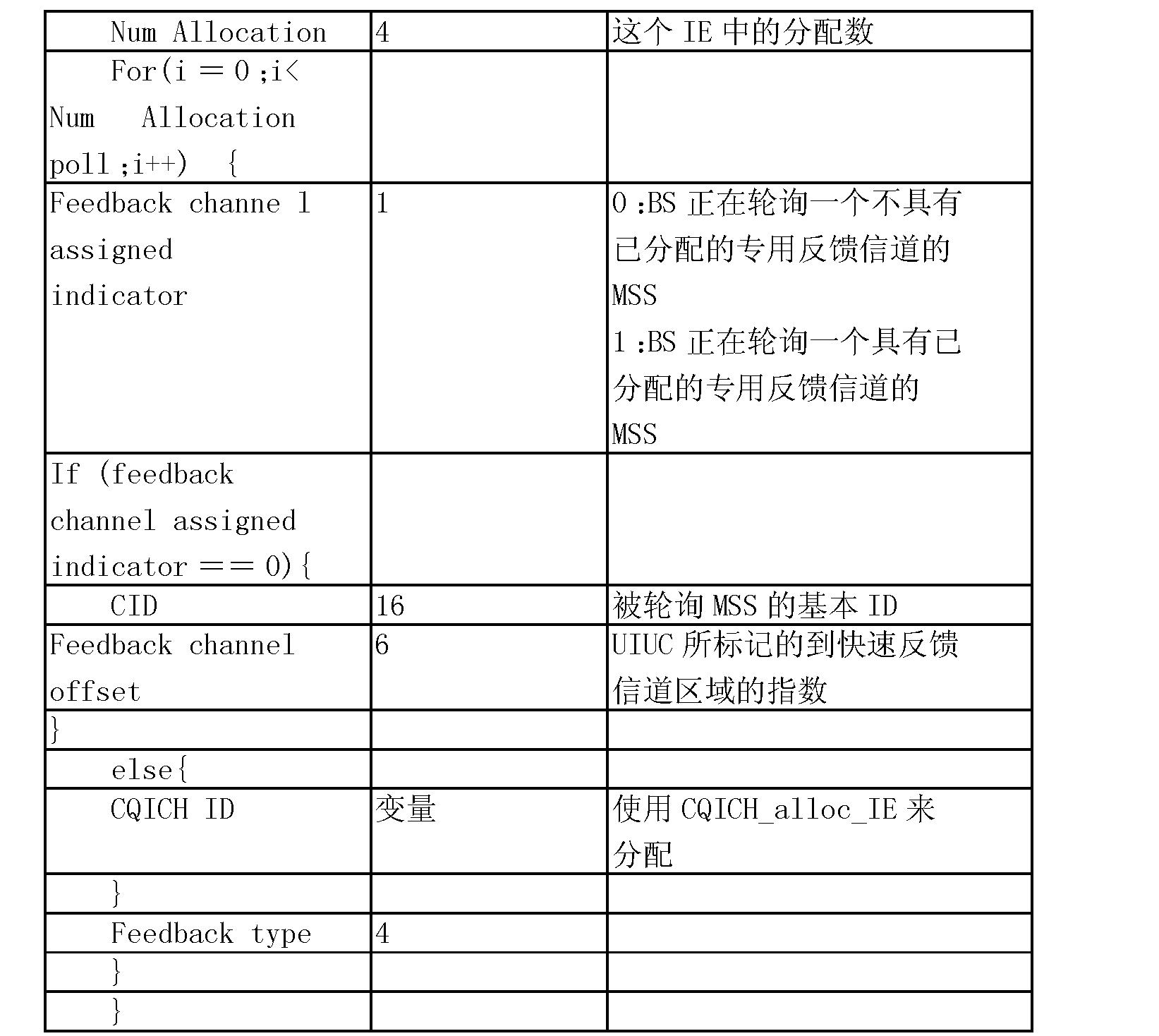Figure CN101156322BD00171