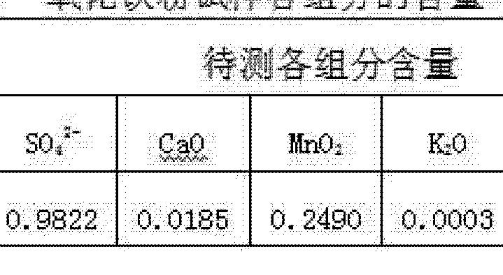 Figure CN102269719AD00102