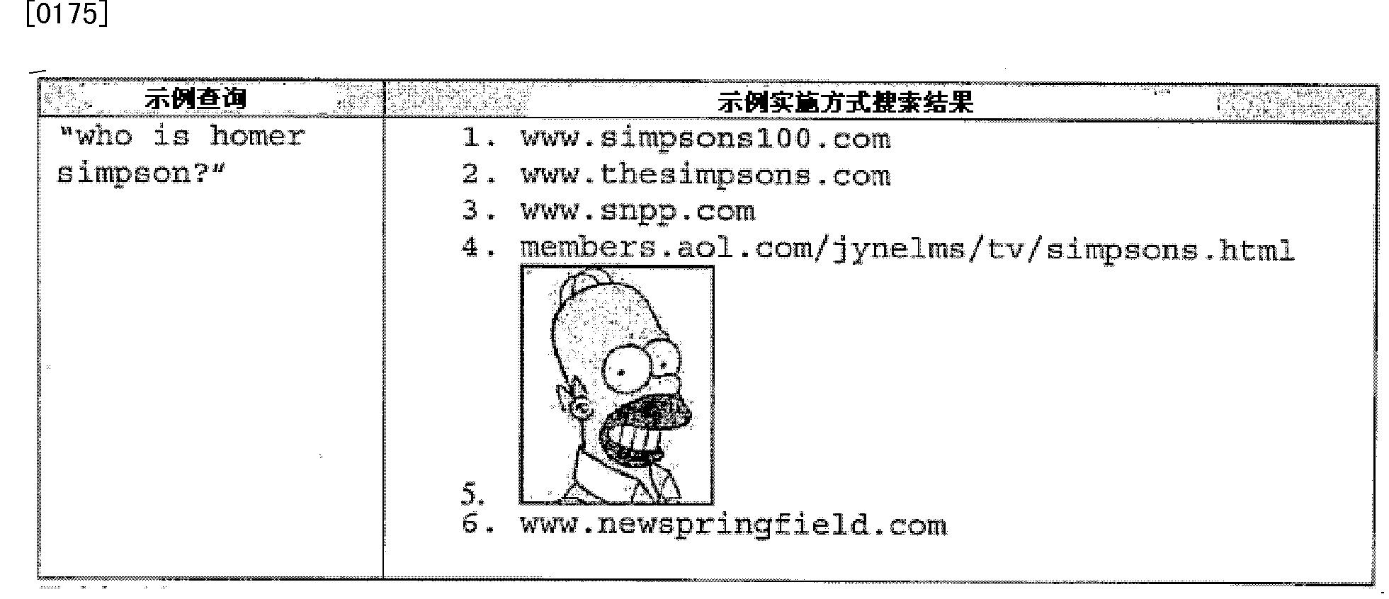 Figure CN102354313BD00242