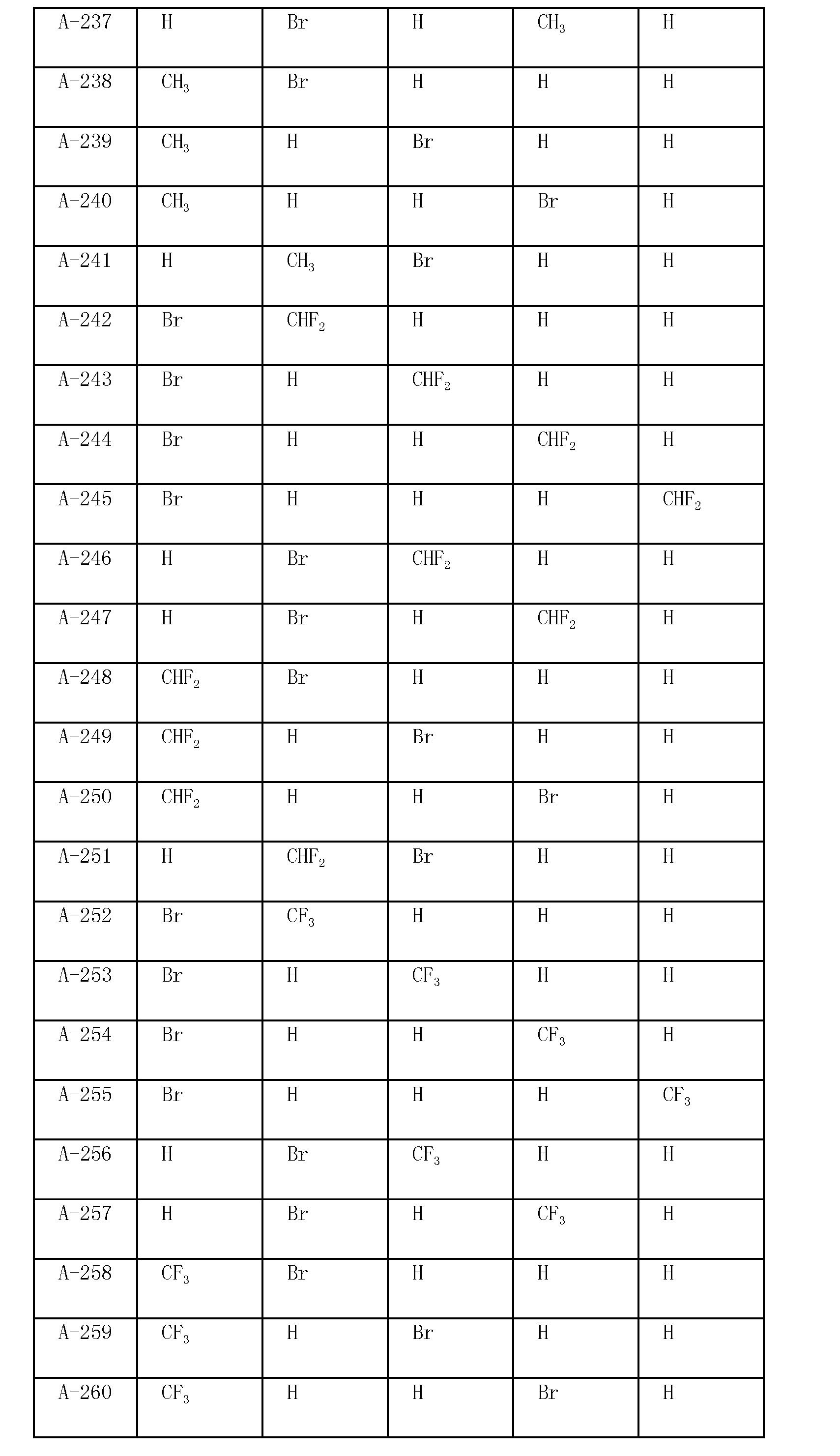 Figure CN102803232AD00411