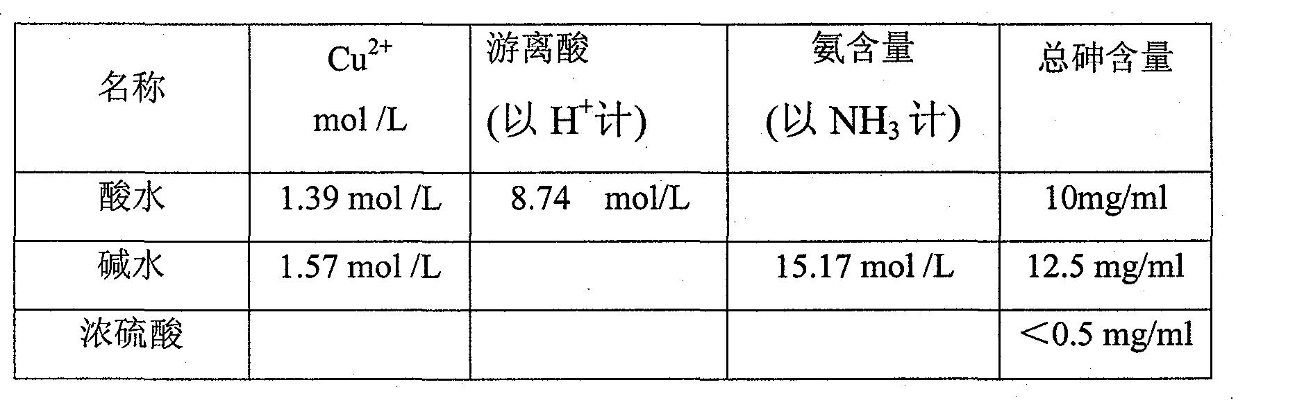 Figure CN101717111BD00051