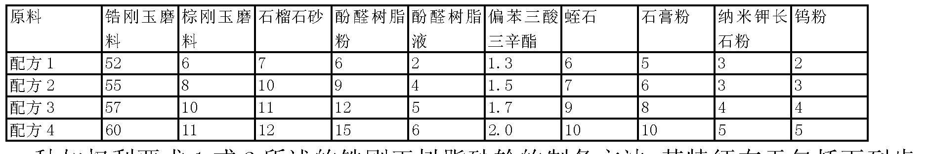 Figure CN102814745AC00021