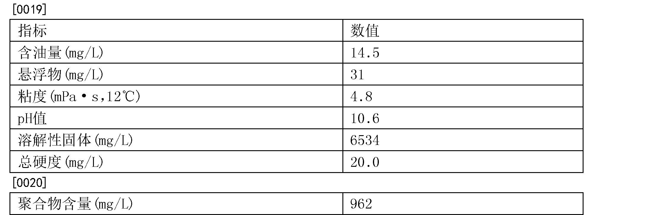 Figure CN104071919BD00051