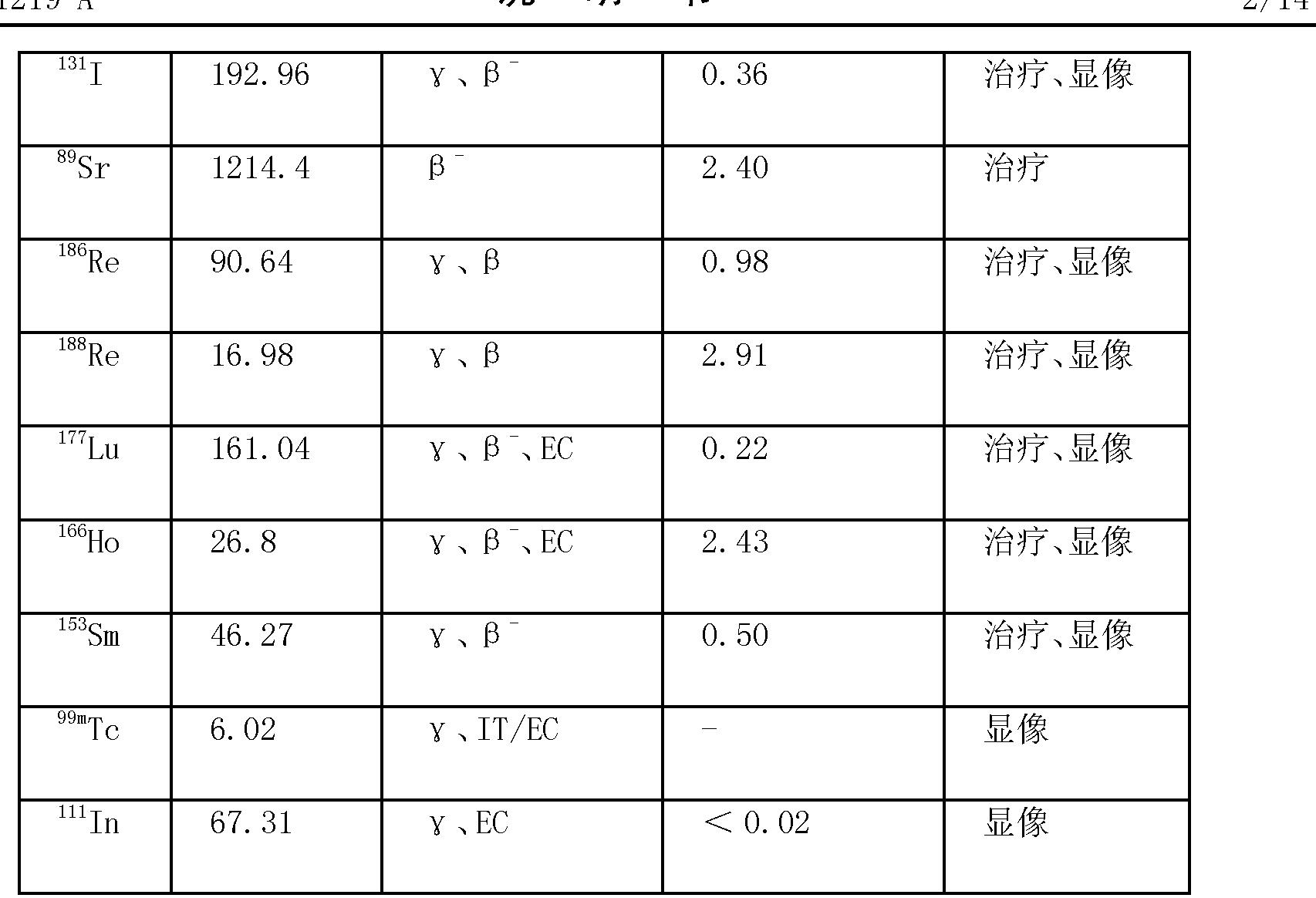 Figure CN102671219AD00051