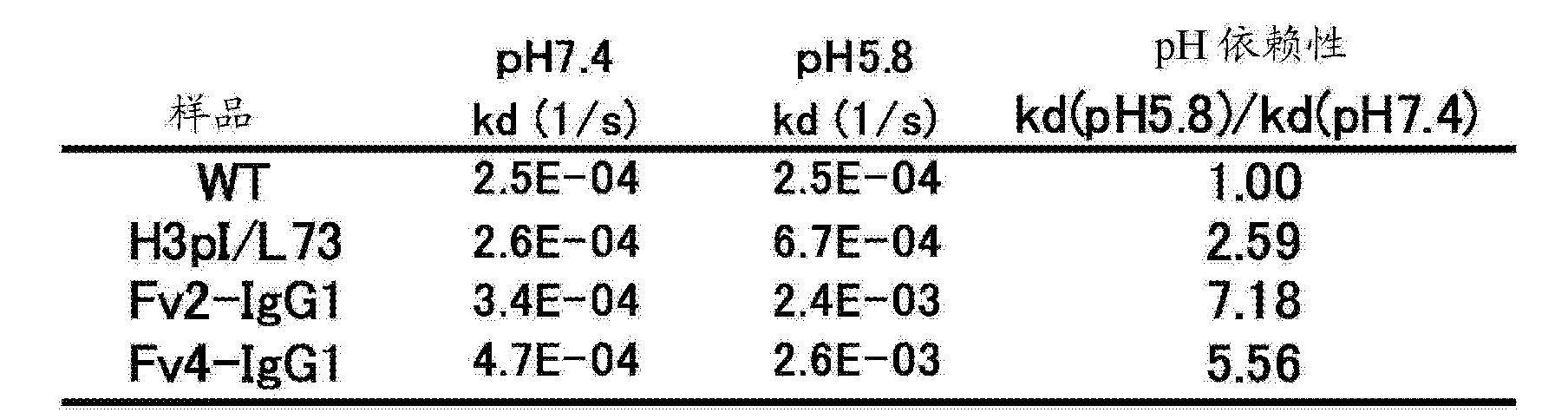 Figure CN102993304AD00611