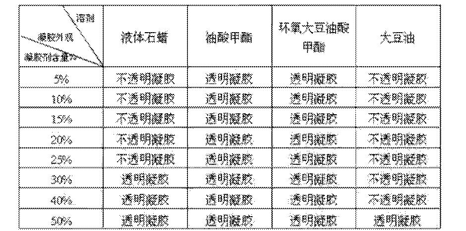 Figure CN104058989BD00161