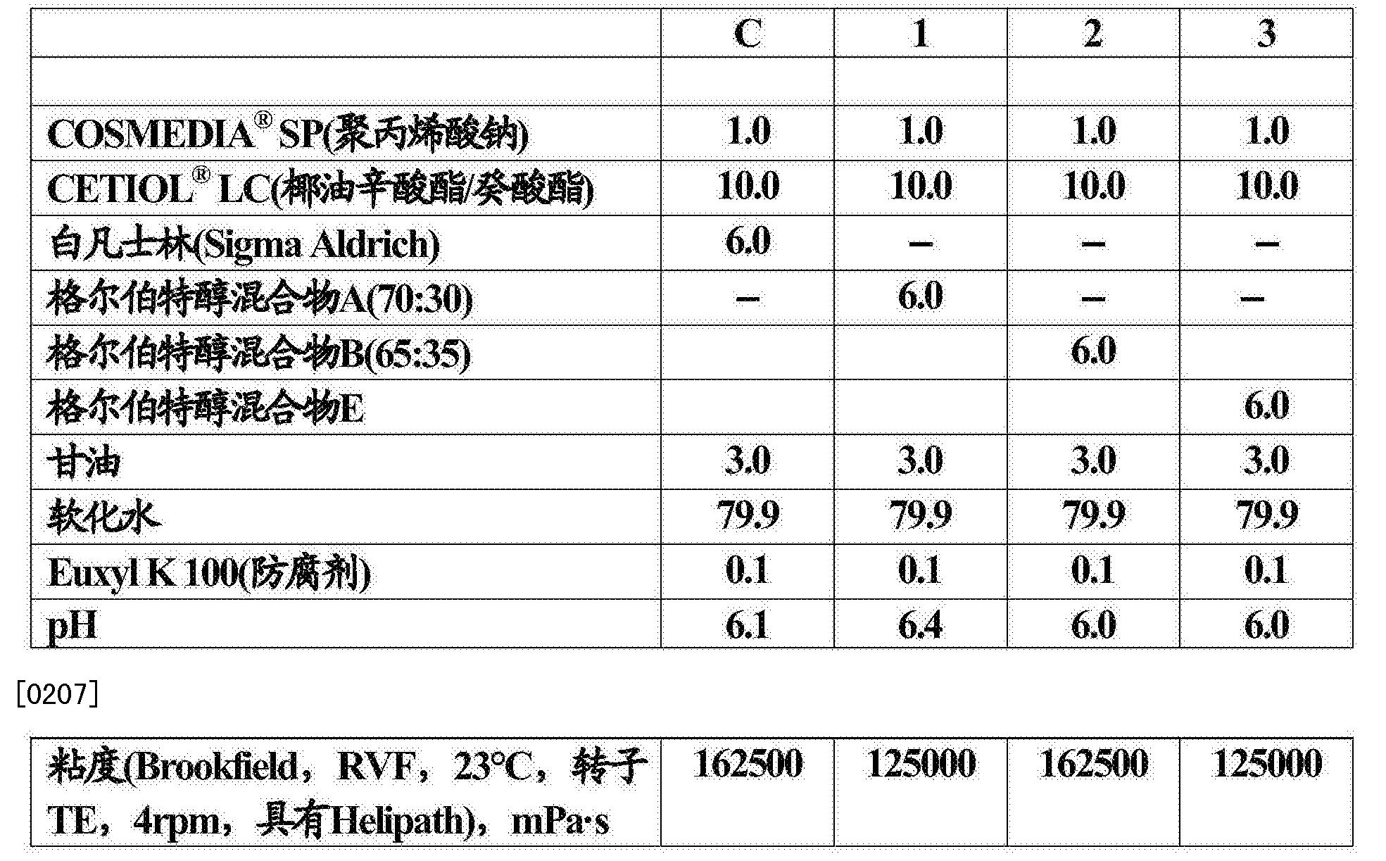 Figure CN104114525BD00241