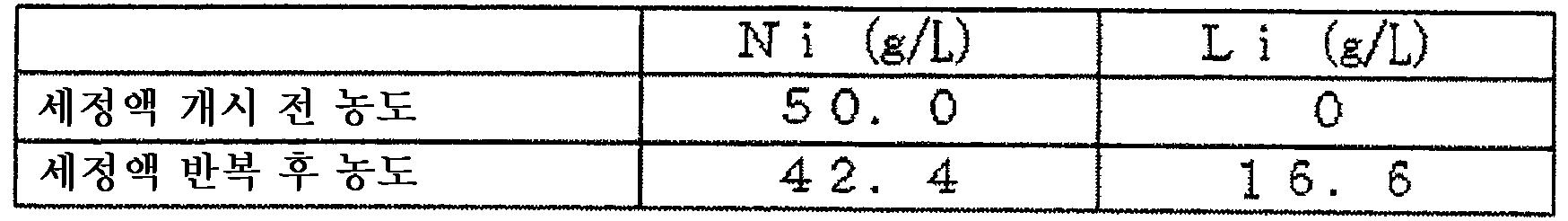 Figure 112010043297819-pat00001