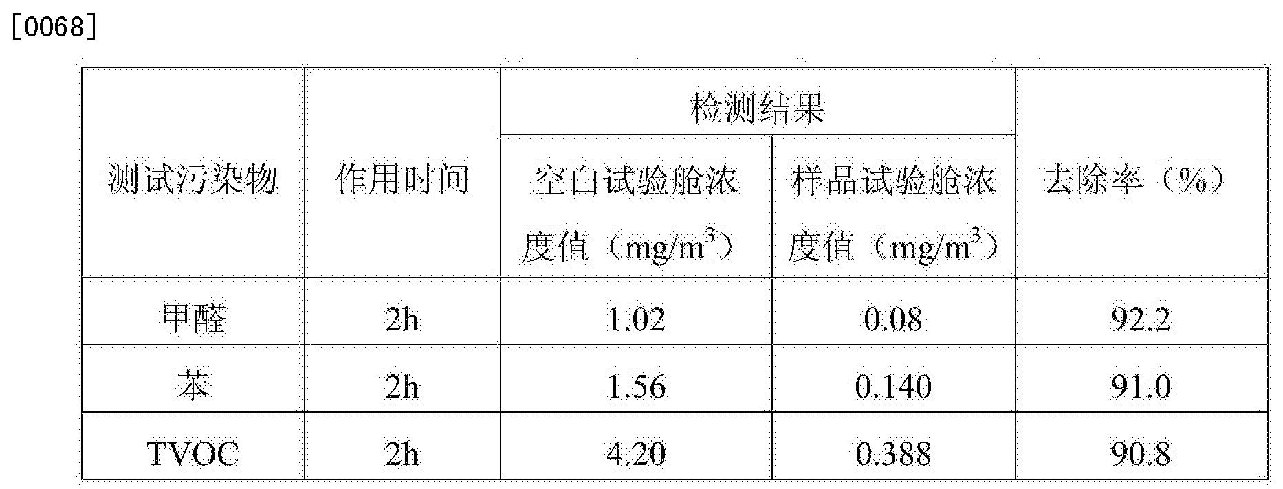 Figure CN104190167BD00092