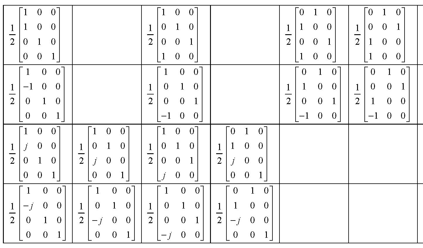 Figure 112010009825391-pat01137
