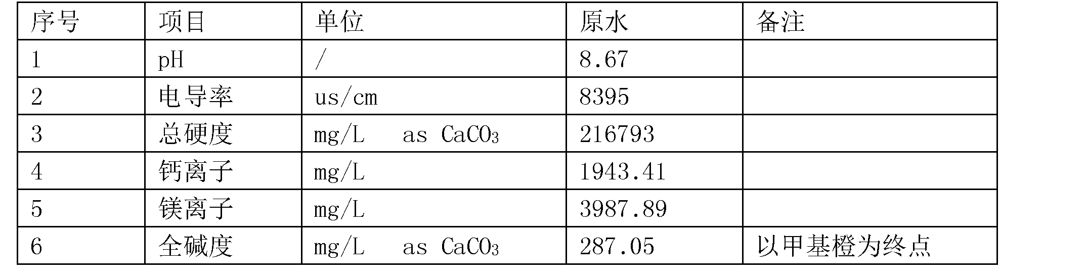 Figure CN107089744AD00051