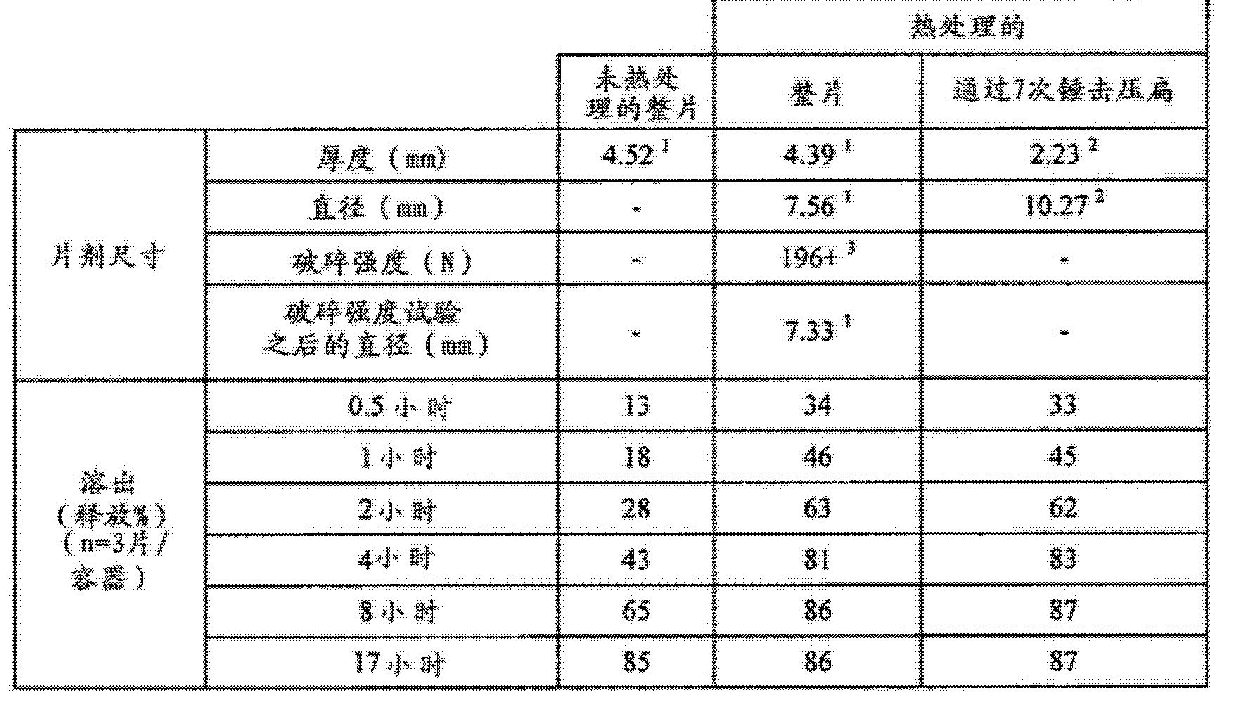 Figure CN102743355BD00611