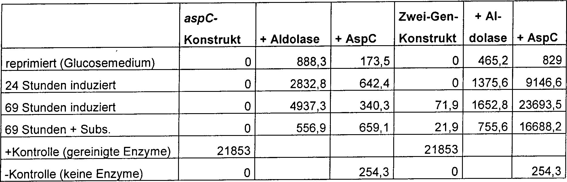 DE602004006141T2 - Monatinhaltige kaugummizusammensetzungen und ...