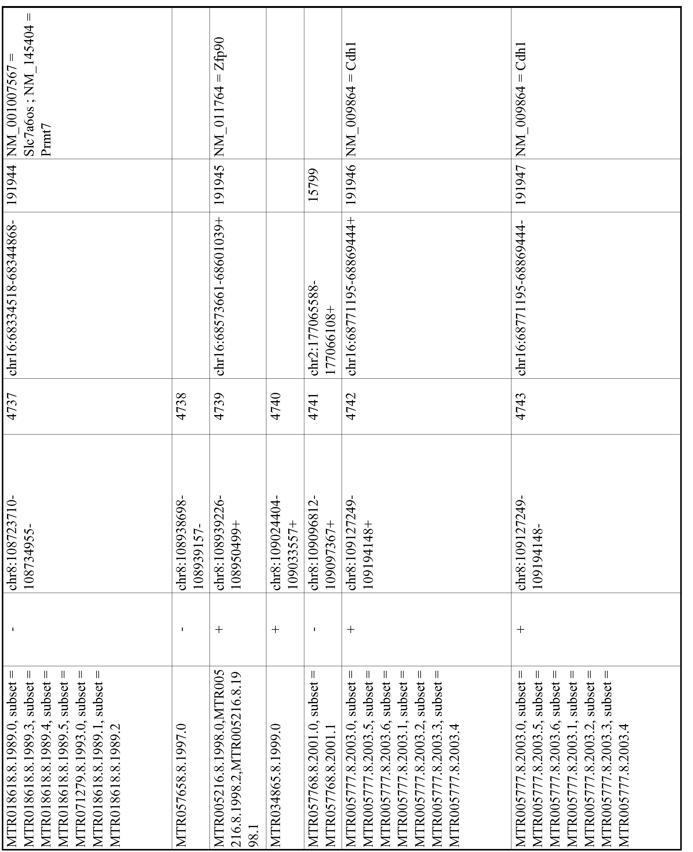 Figure imgf000878_0001
