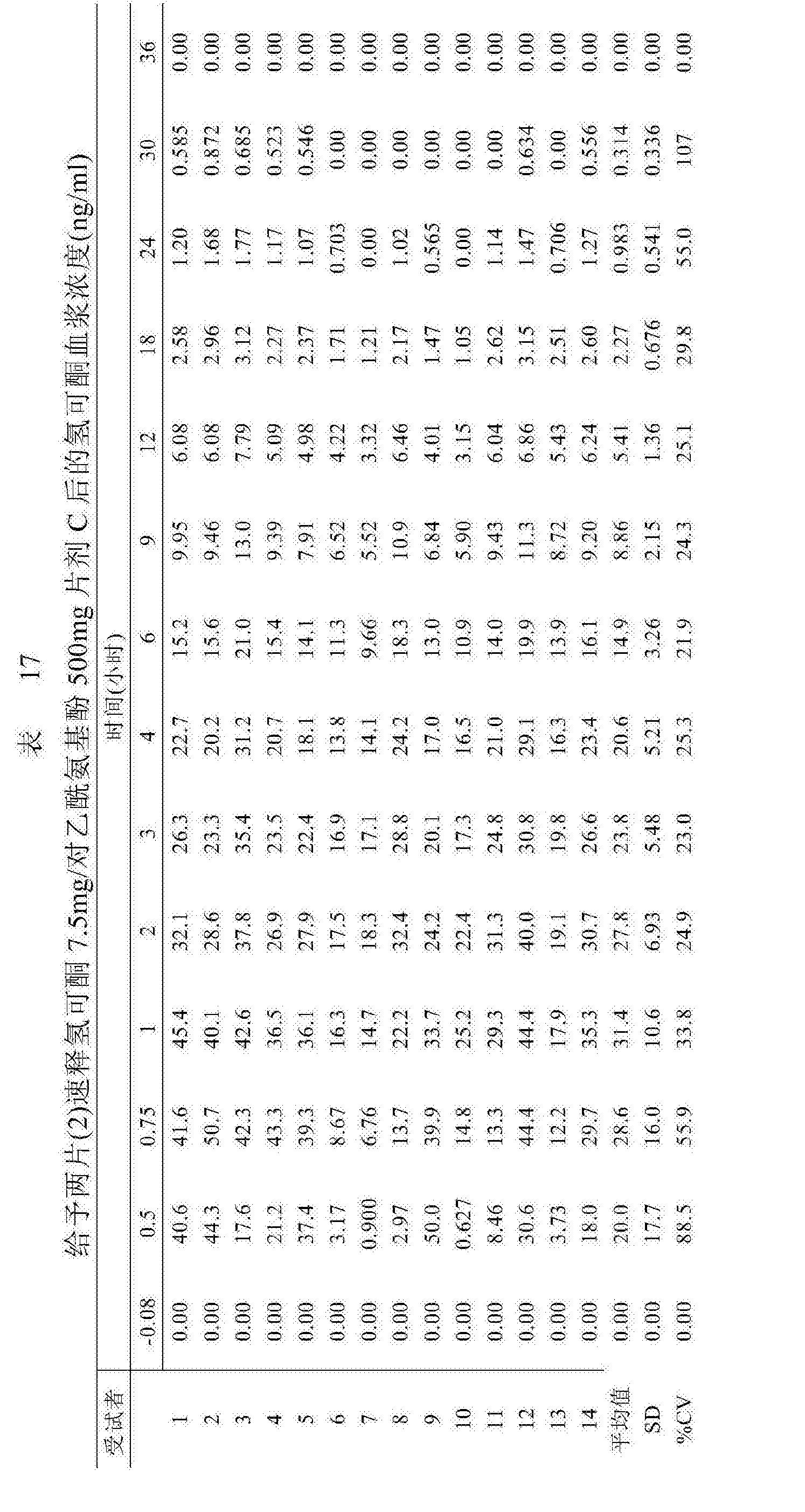 Figure CN107213128AD00271