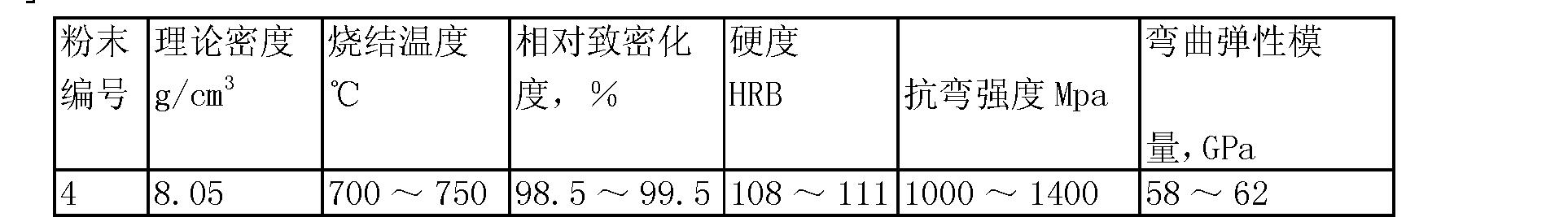 Figure CN101748302BD00082