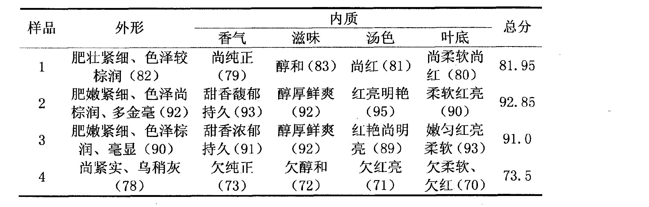 Figure CN102217683BD00111