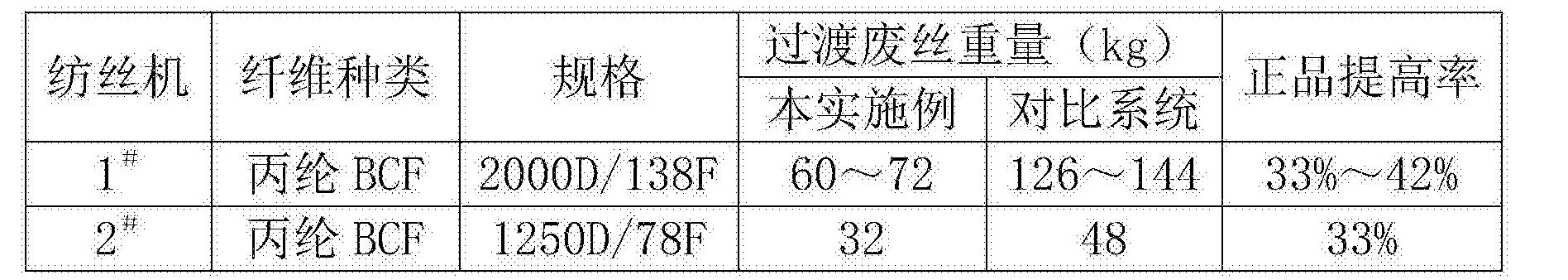 Figure CN105734703BD00061
