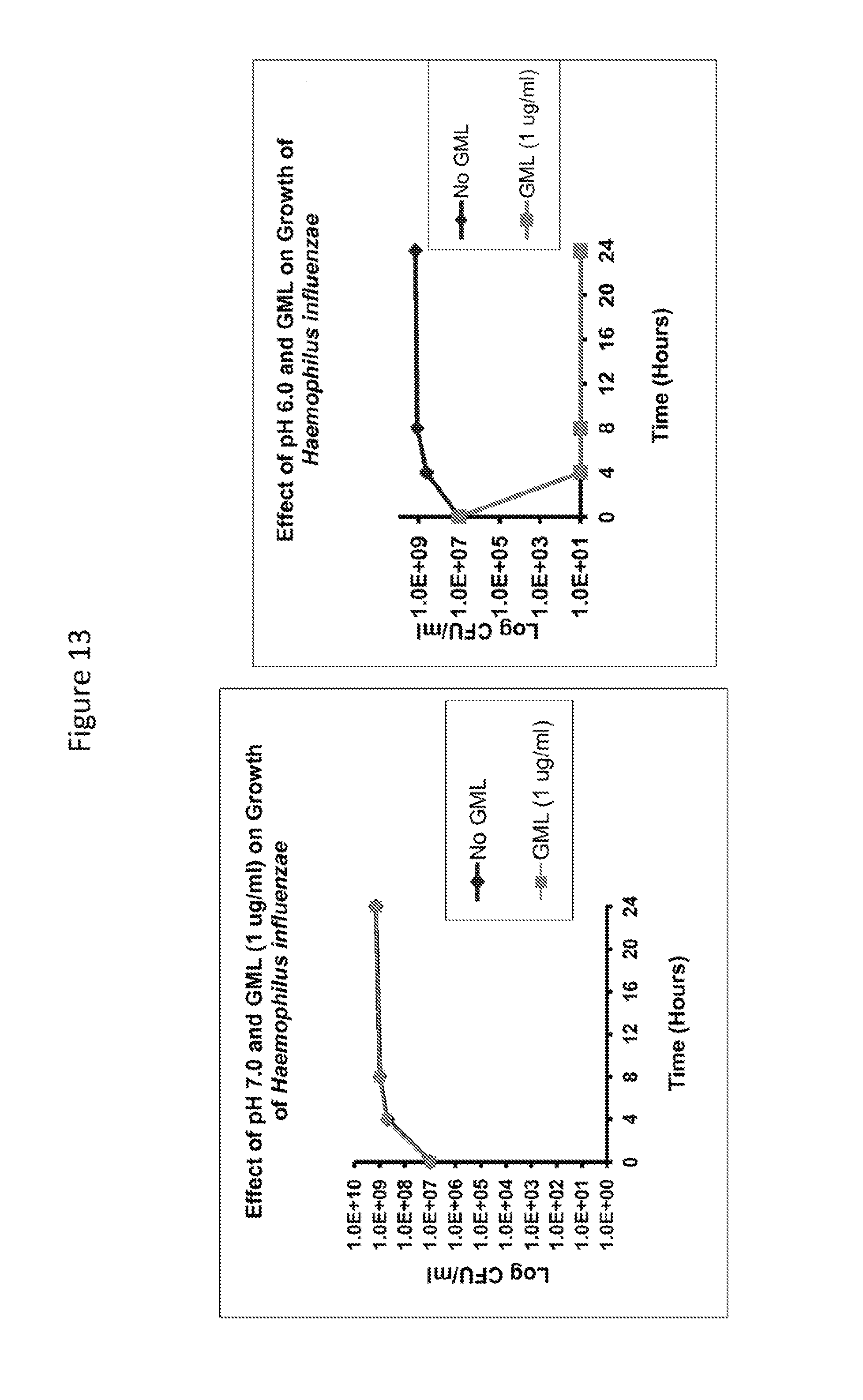 US20160175244A1 - Compositions for topical treatment of