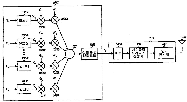 Figure R1020037000521
