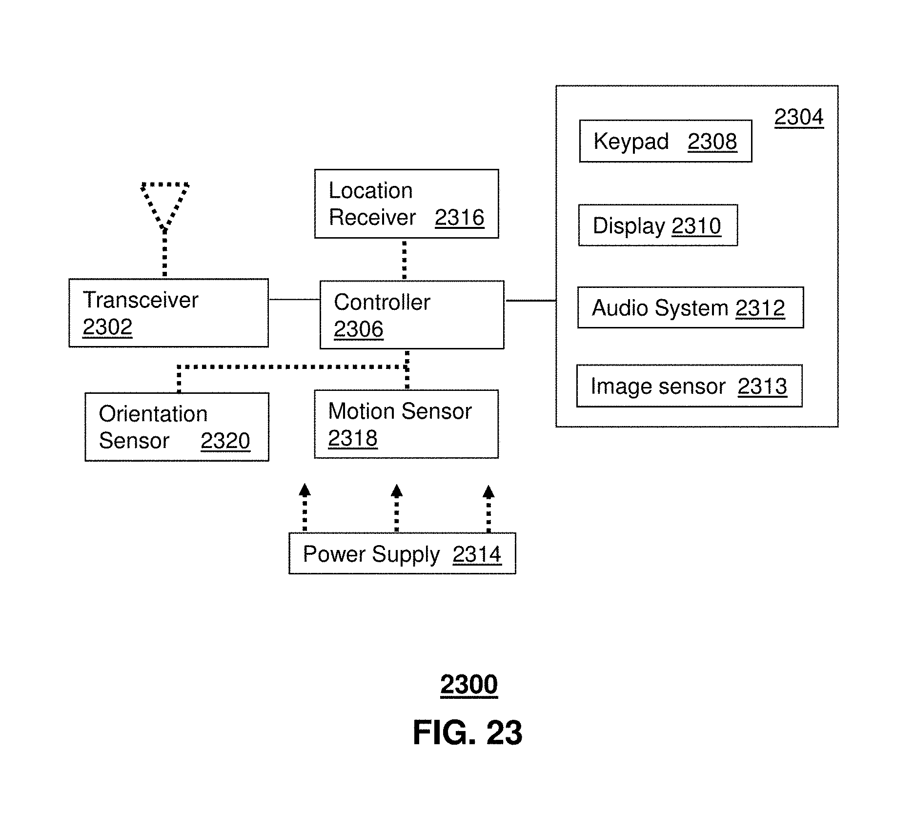 us9800327b2 apparatus for controlling operations of a rh patents google com