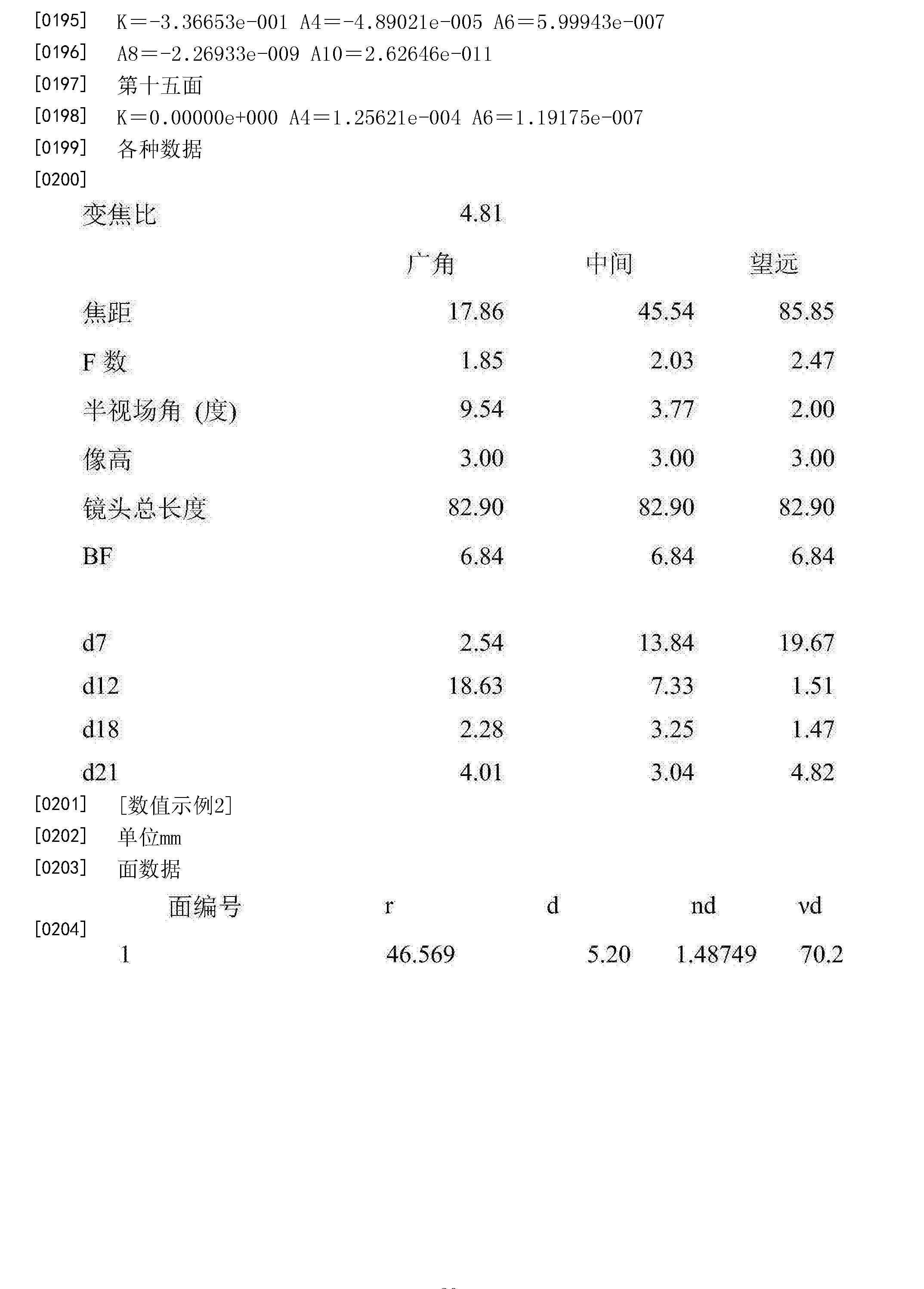 Figure CN105739071BD00201