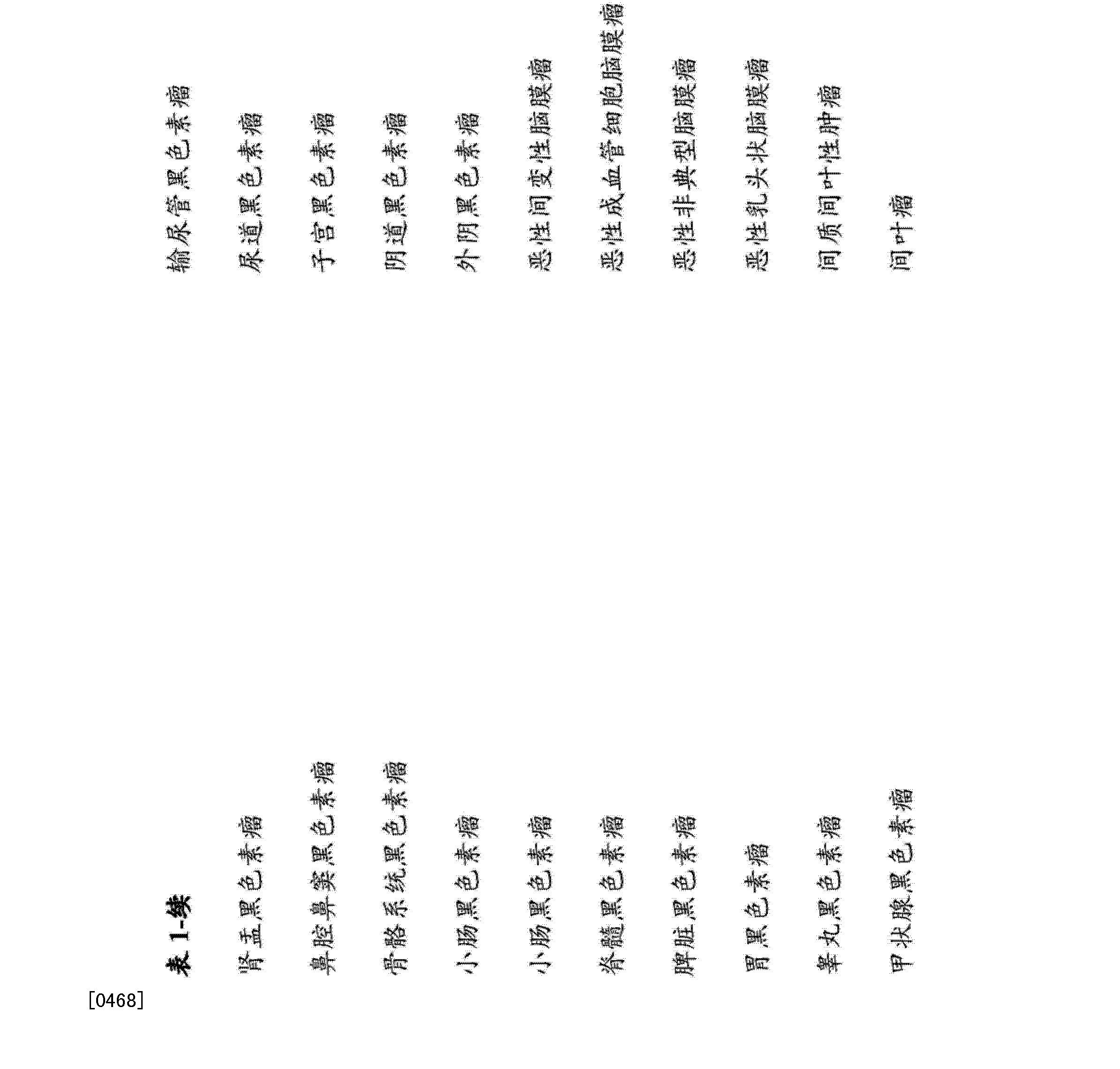 Figure CN103857387AD00811