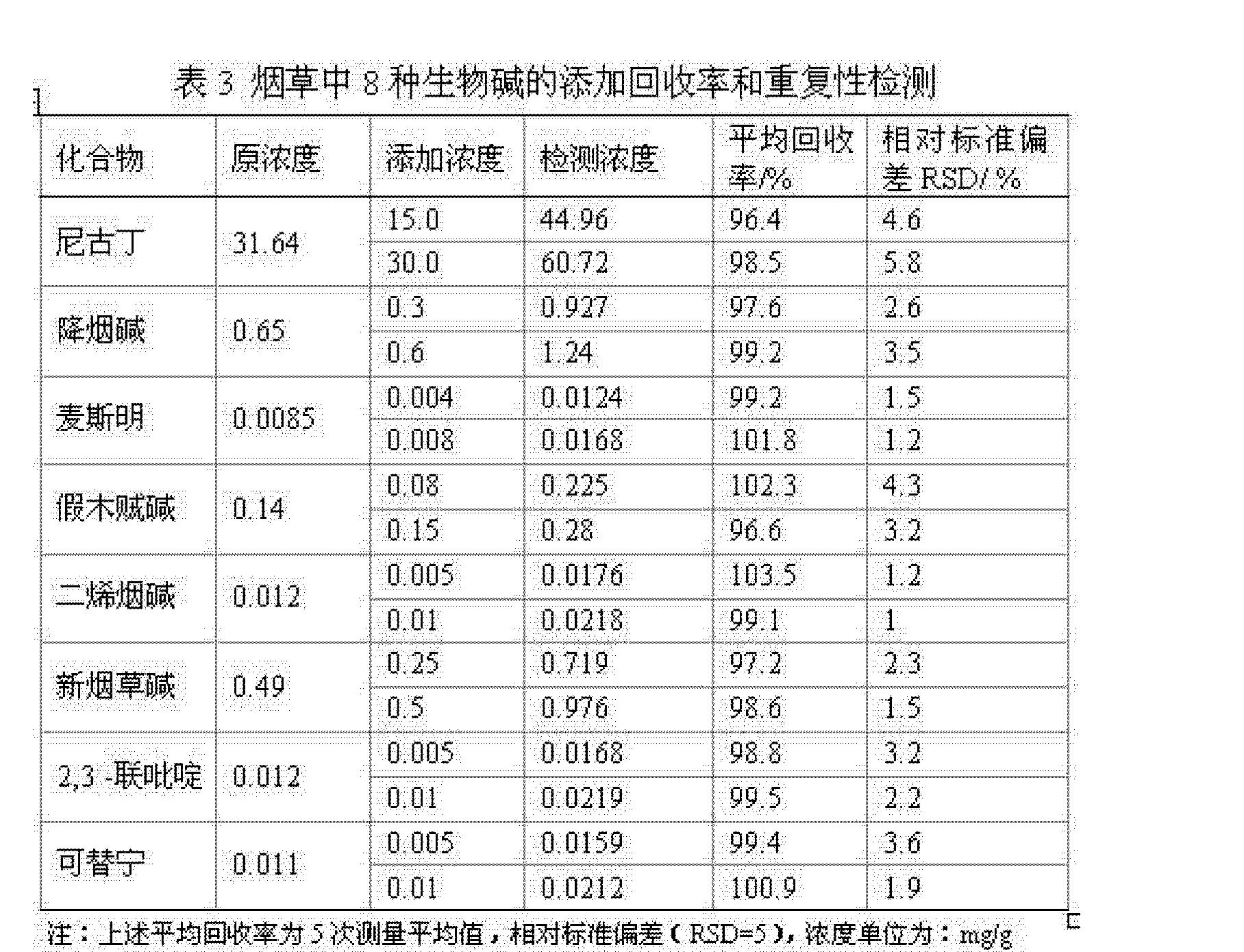 Figure CN102565231BD00062
